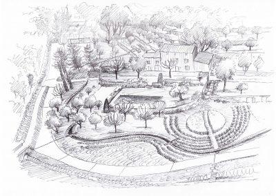 plan projet jardin du domaine deBonnieux
